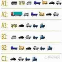 c1驾照能开什么车(你知道C1驾照都能开哪些车么)
