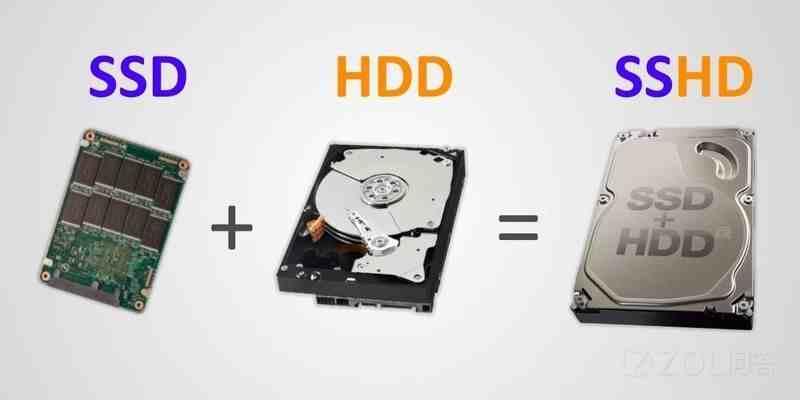 机械硬盘、固态硬盘和混合硬盘有什么区别?