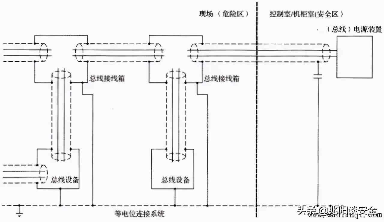 仪表电缆怎么使用,几种仪表接地的连接方法