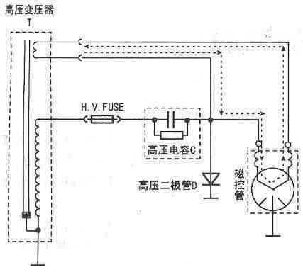微波炉的工作原理图解 微波炉的电路图分析