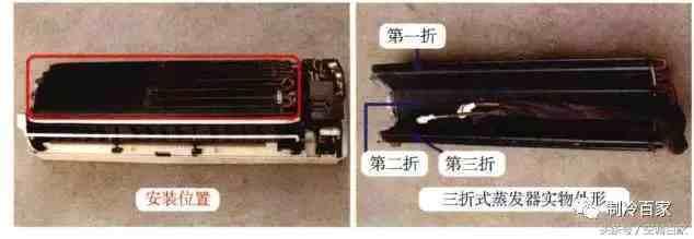 图解空调制冷系统四大件、制冷原理分析