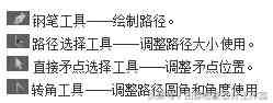 路径描边(ps路径描边的使用技巧) 投稿 第6张