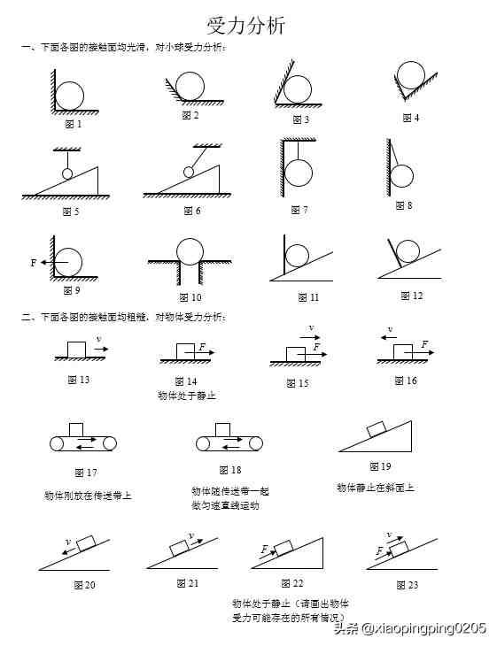 受力分析(物理30个受力分析图)
