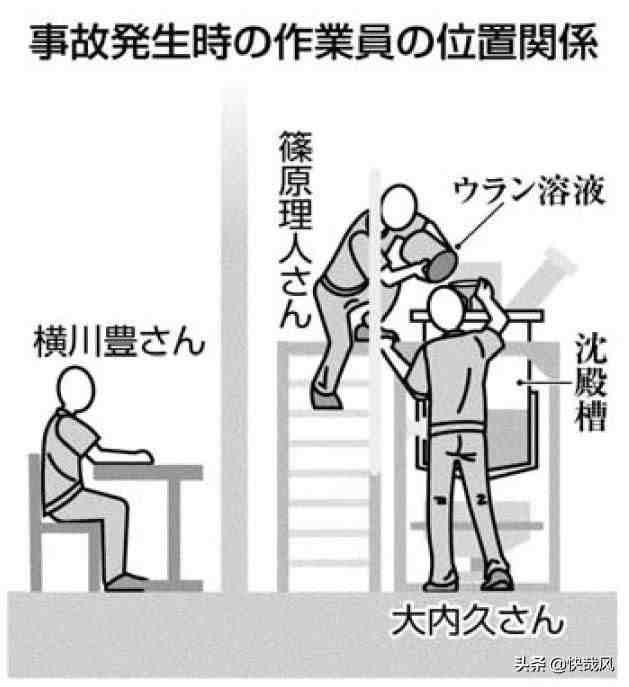 史上最惨的死亡:此日本人核辐射后想安乐死,医生硬让他活了83天