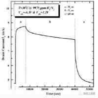 ppm是什么单位(ppm和毫克每立方怎么换算?)