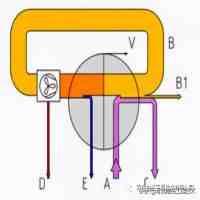 mvr蒸发系统(MVR浓缩蒸发技术)
