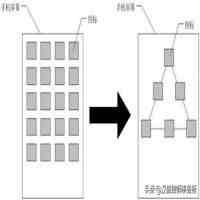 软件专利(软件专利申请)
