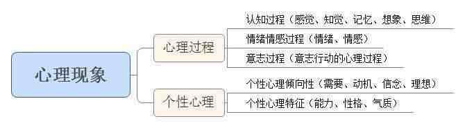 理性思维(理性思维的基本方法12种) 投稿 第1张