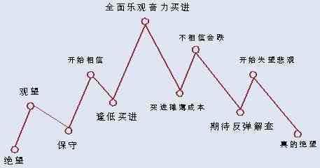理性思维(理性思维的基本方法12种) 投稿 第3张