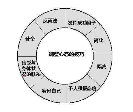 理性思维(理性思维的基本方法12种) 投稿 第6张