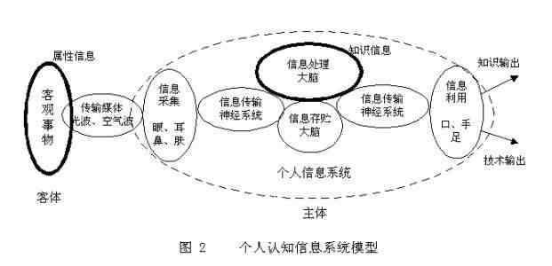理性思维(理性思维的基本方法12种) 投稿 第4张