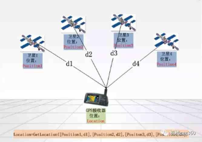 微信定位怎么看路线(怎样根据朋友发的定位找到他) 投稿 第7张