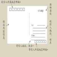 明信片怎么写(明信片正确书写格式模板规范)