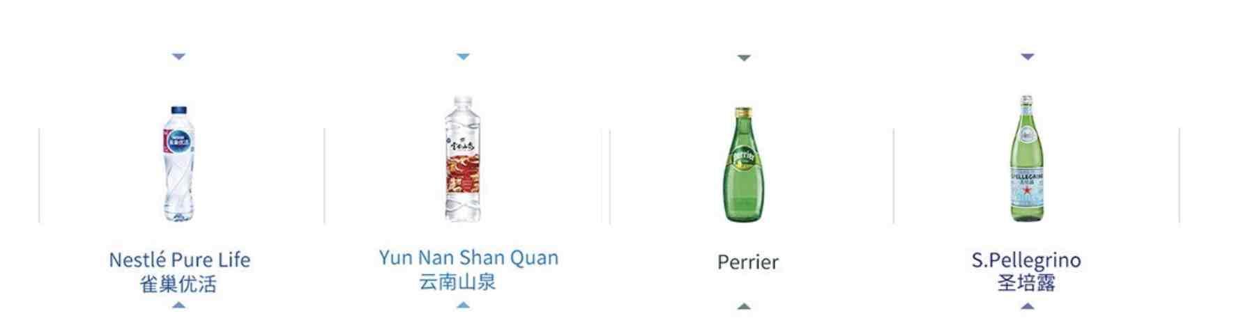 最前线|雀巢饮用水业务再次调整,或将出售中国市场中低端品牌