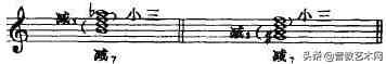 最全五线谱上的符号,不用再翻乐理书了
