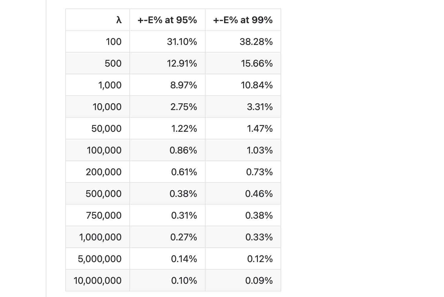 7个顶级ETH挖矿软件评测对比「2021」