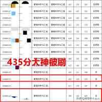 上海交大考研(上海交通大学在职研究生招生简章)