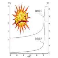 反应安全风险评估(什么是精细化工反应热风险?)