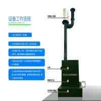 高温气化炉热电偶(优质的垃圾处理设备高温气化炉该怎样选择.)
