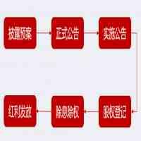 xd是什么意思 (XD、XR、DR这些股票标识你都知道是什么意思吗?)
