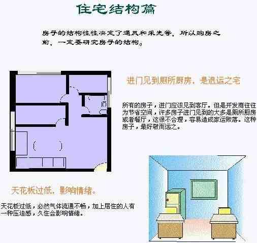住宅结构风水图解(住宅风水图解,住宅结构篇)