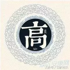 高氏字辈锦集,快看看吧!