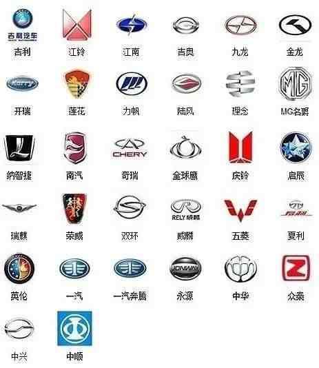全球的汽车品牌都在这了,保证你没认识一半!