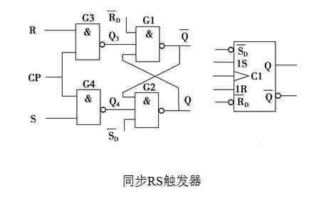 数字电路--RS触发器