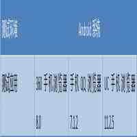 抢票浏览器哪个好(春节抢票哪家强?)
