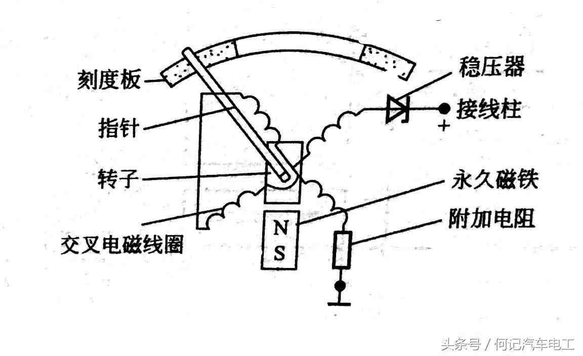 电压表工作原理(电流表与电压表的原理)