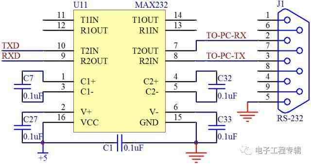 RS232通信接口