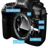 微单和单反哪个好/(买相机是买单反好还是微单好?)